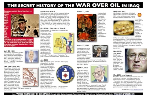 An infographic produced by the author presenting the Iraq war's secret history. Click to enlarge.