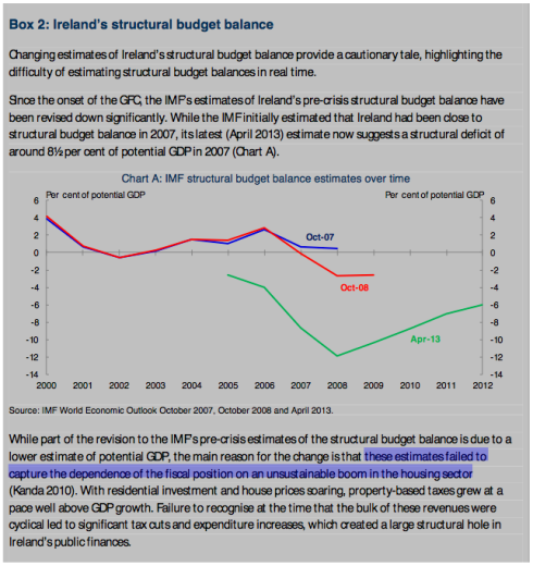 "Australian Treasury, ""Estimating The Structural Budget Balance For Australia"", May 2013, page 10"