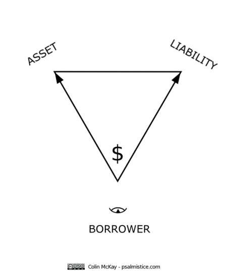 Borrower-CC_DE