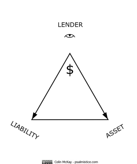 Lender-CC_DE