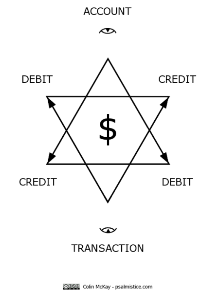 TRANSACTION-CC